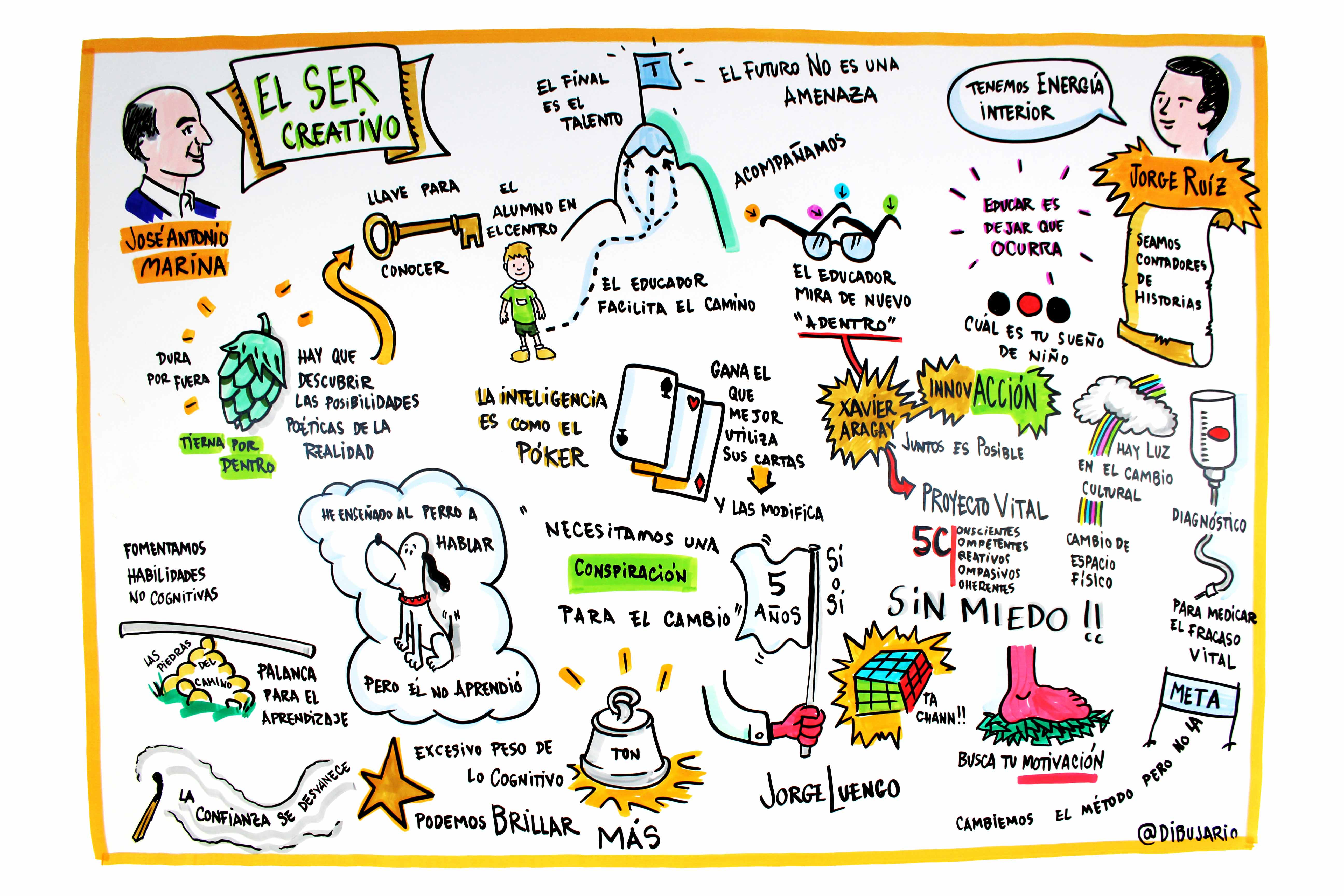 La Educación del Ser: foro de convergencia social para el cambio ...